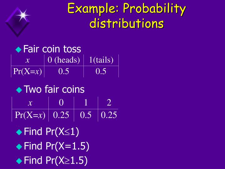 Example: Probability distributions