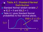table a 1 standard normal distribution