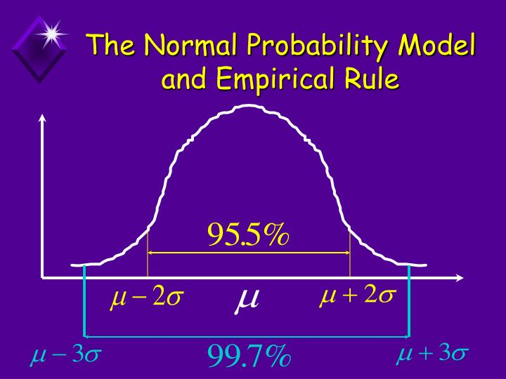 The Normal Probability Model and Empirical Rule