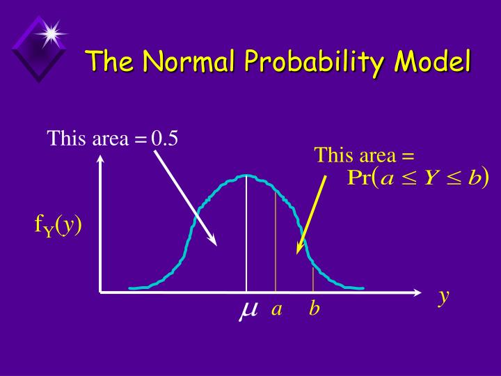 The Normal Probability Model