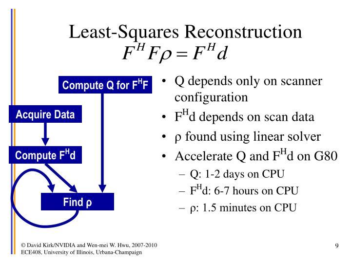 Least-Squares Reconstruction