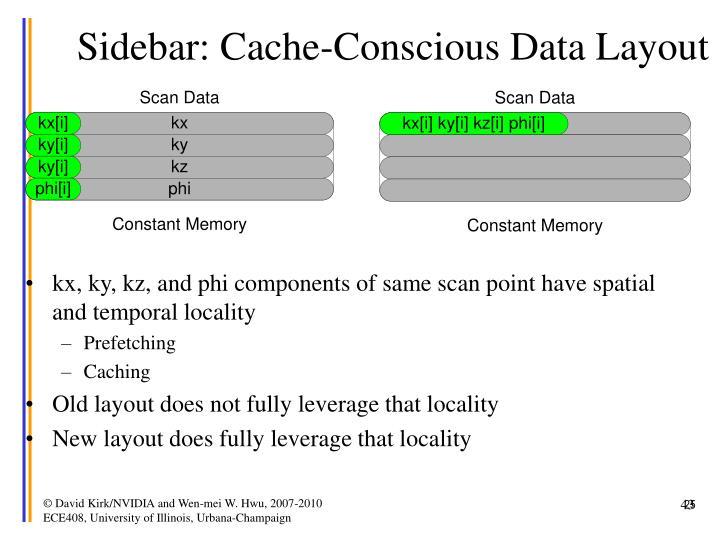 Sidebar: Cache-Conscious Data Layout