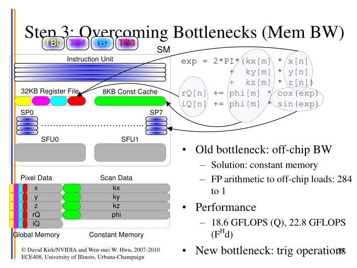 Step 3: Overcoming Bottlenecks (Mem BW)