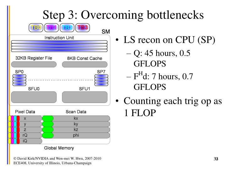 Step 3: Overcoming bottlenecks