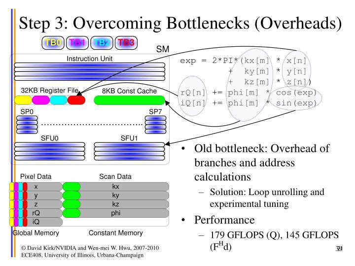 Step 3: Overcoming Bottlenecks (Overheads)