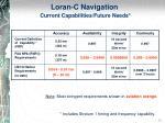 loran c navigation current capabilities future needs