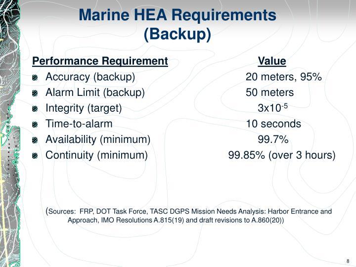 Marine HEA Requirements (Backup)