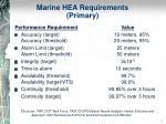 marine hea requirements primary