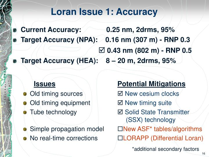 Loran Issue 1: Accuracy