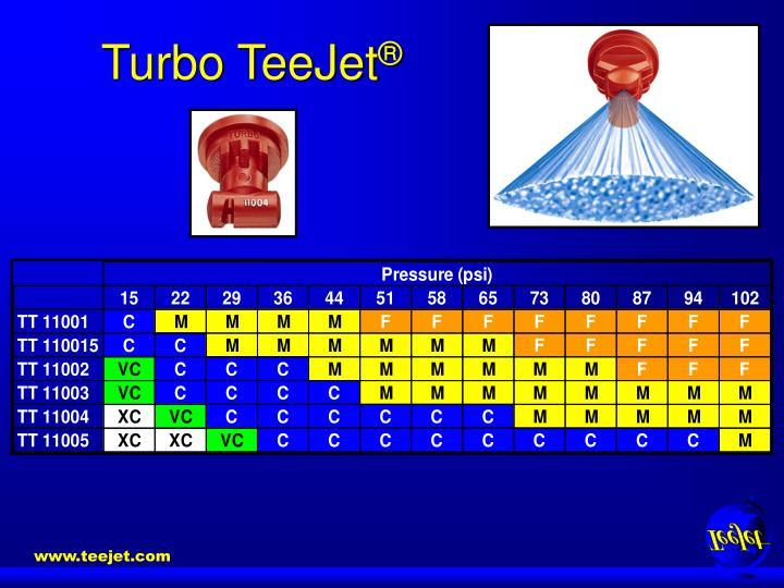 Turbo TeeJet
