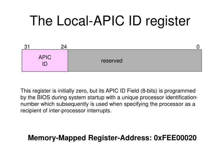 The local apic id register