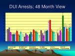 dui arrests 48 month view