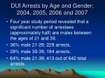 dui arrests by age and gender 2004 2005 2006 and 2007
