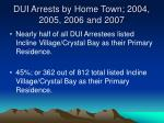 dui arrests by home town 2004 2005 2006 and 2007
