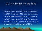 dui s in incline on the rise