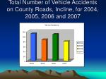 total number of vehicle accidents on county roads incline for 2004 2005 2006 and 2007