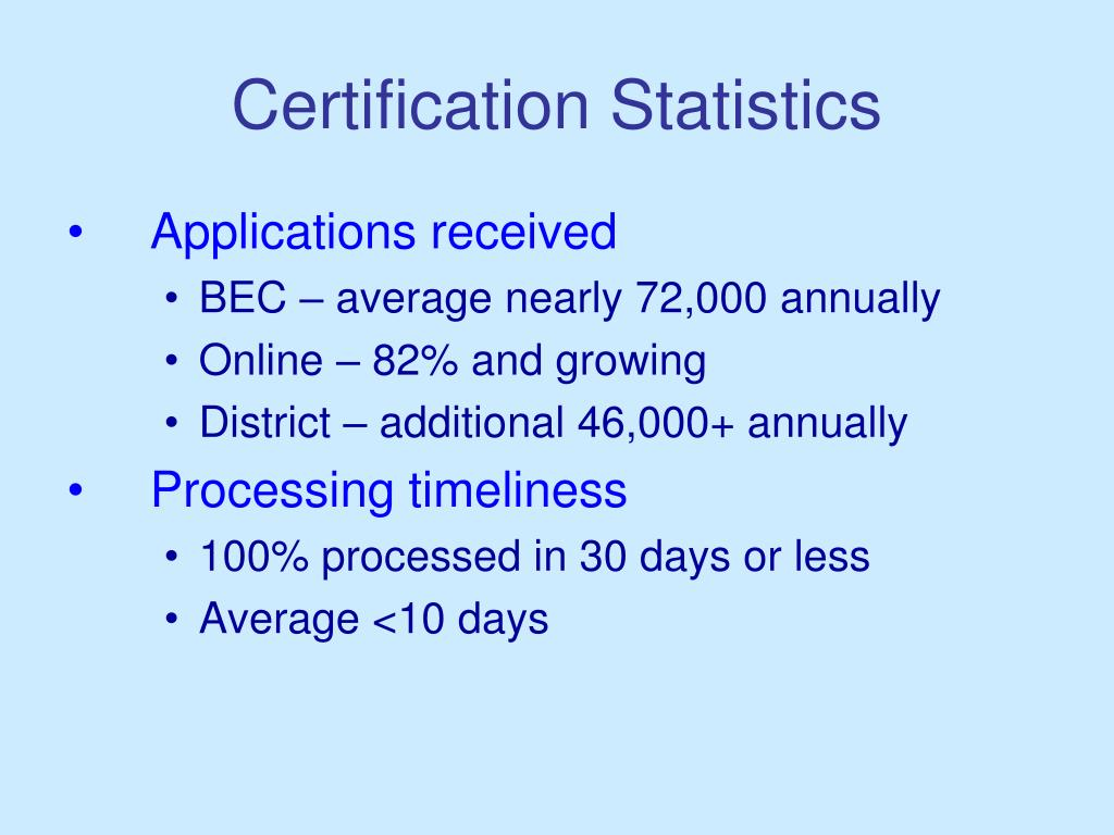 certification ppt powerpoint presentation welcome