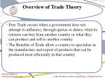 overview of trade theory