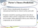 porter s theory predictions