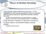 theory of absolute advantage