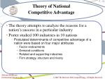 theory of national competitive advantage
