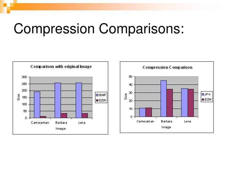 Compression Comparisons: