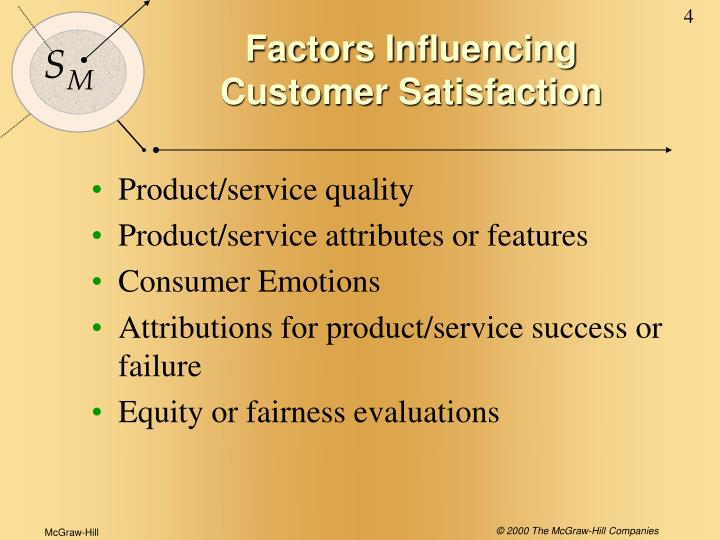 factors effecting employee satisfaction Factors were both more effective indicators of job satisfaction in pakistani context while checking the moderating effect in the presence of moderating variable shari'ah perception, family takāful sales agents are satisfied with hygiene factors where the.