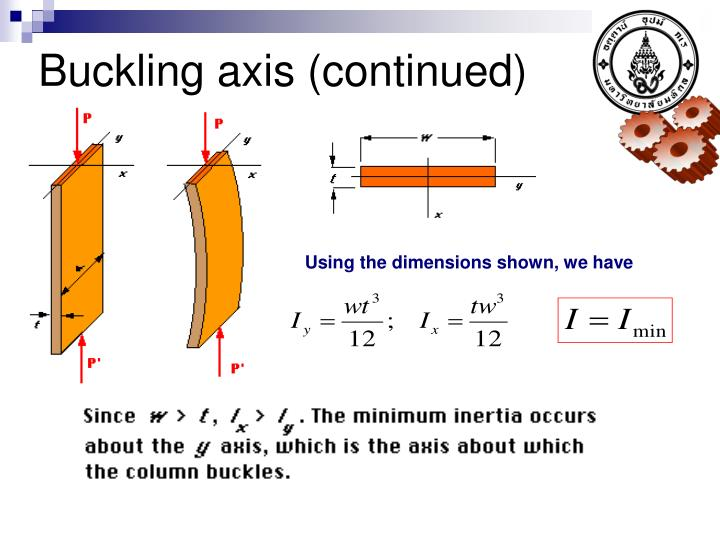 Buckling axis (continued)