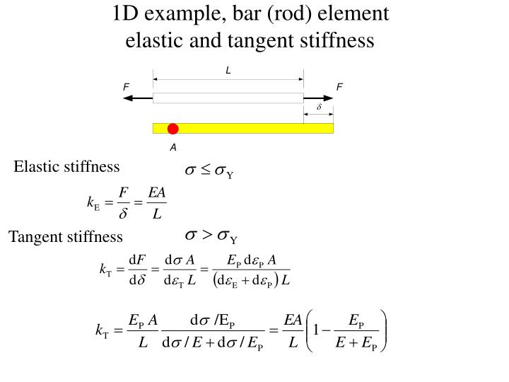 1D example, bar (rod) element