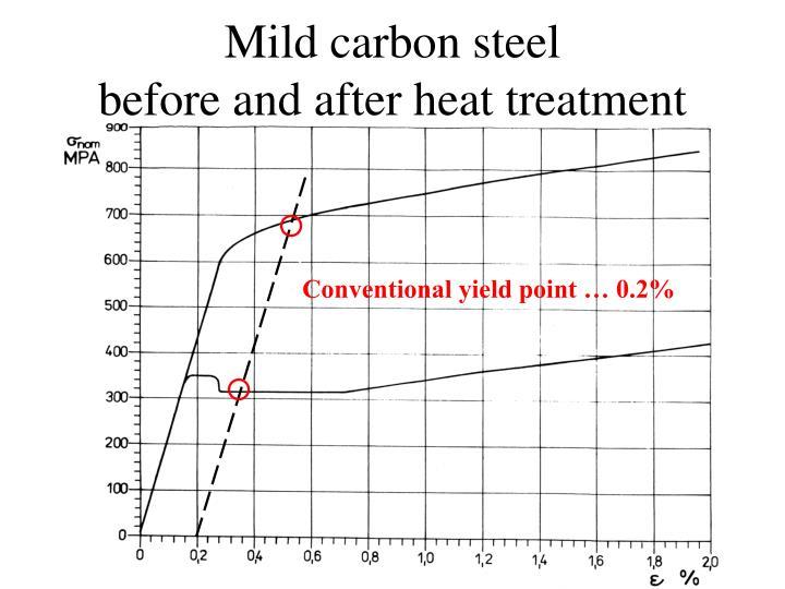 Mild carbon steel