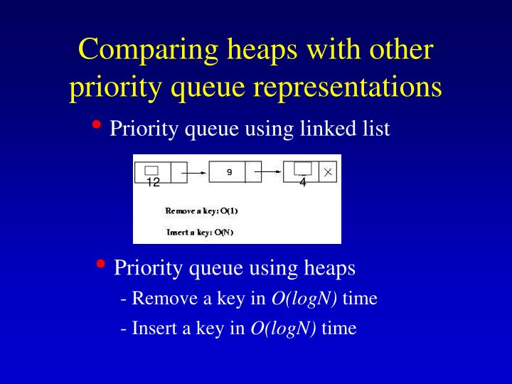 Comparing heaps with other priority queue representations
