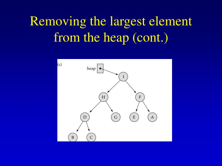 Removing the largest element from the heap (cont.)