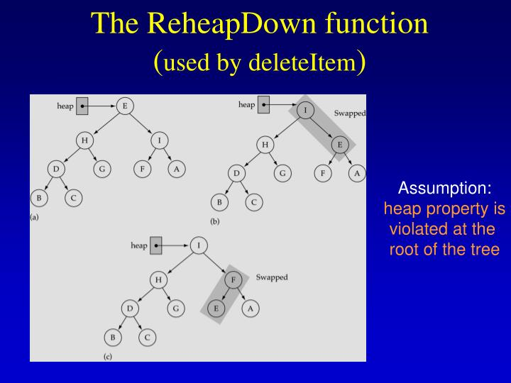 The ReheapDown function
