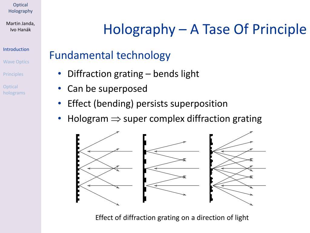 Optical Holography
