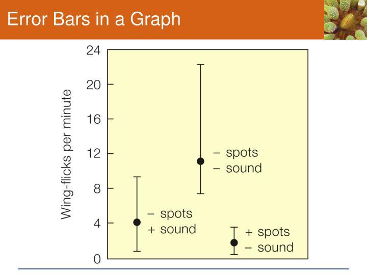 Error Bars in a Graph