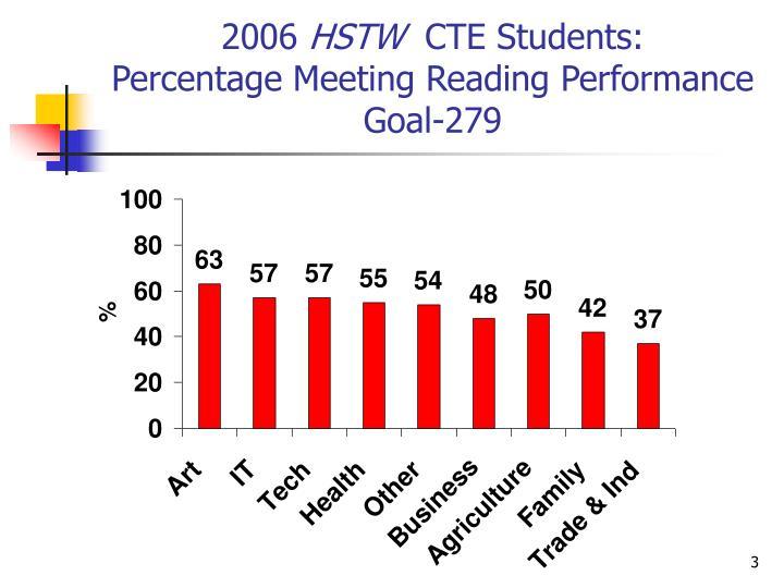 2006 hstw cte students percentage meeting reading performance goal 279