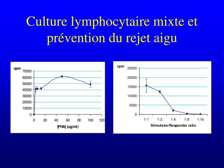 Culture lymphocytaire mixte et prévention du rejet aigu