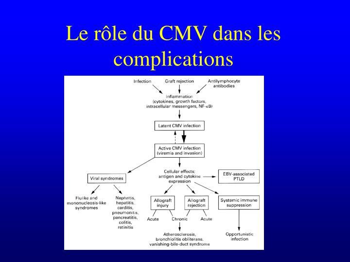 Le rôle du CMV dans les complications