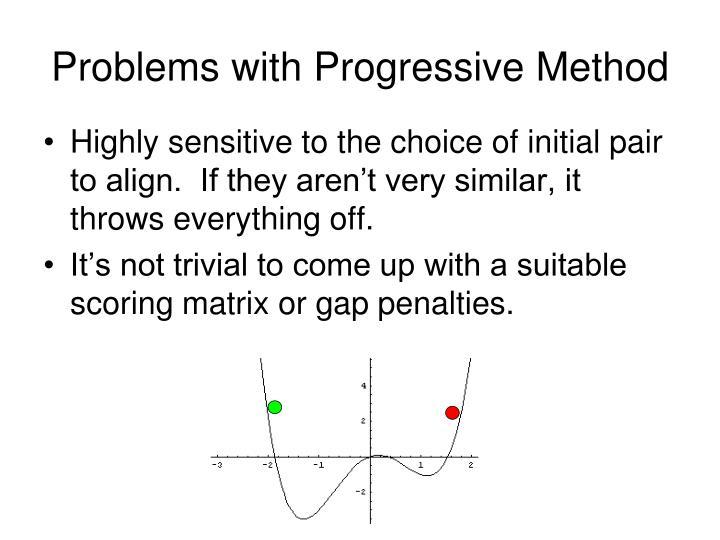 Problems with Progressive Method