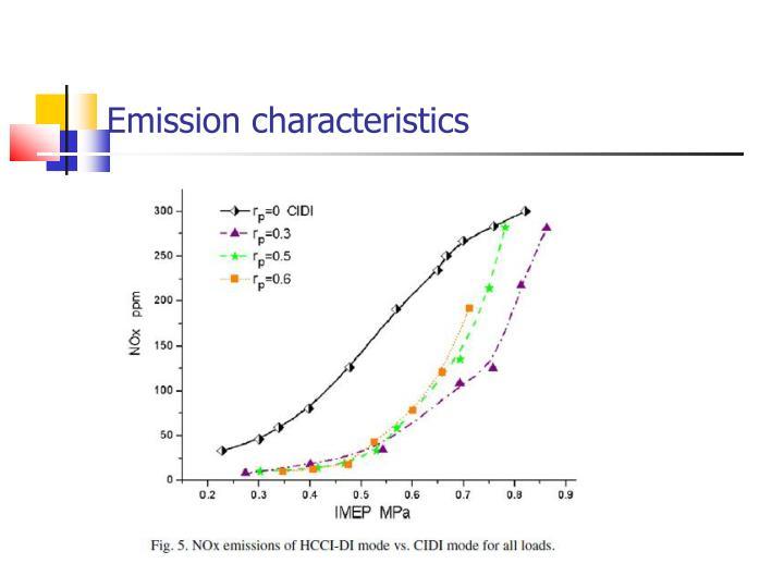 Emission characteristics