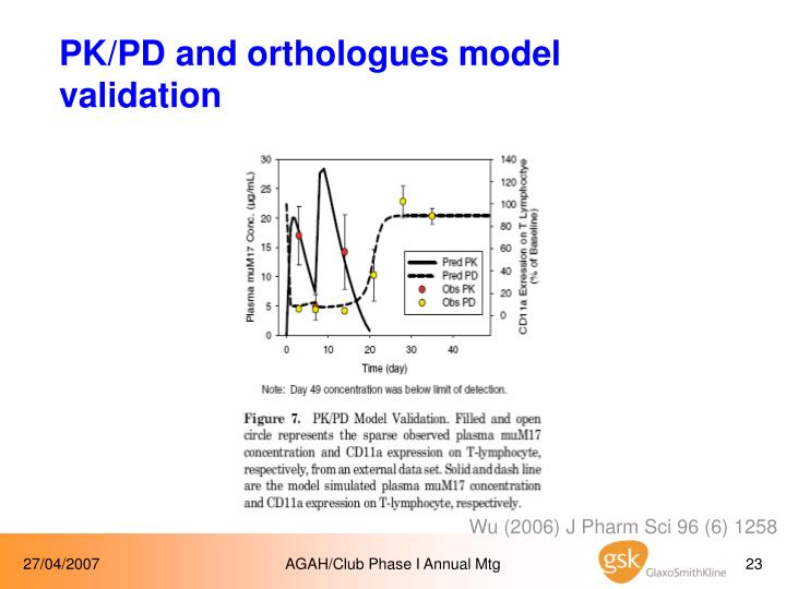 PK/PD and orthologues model validation