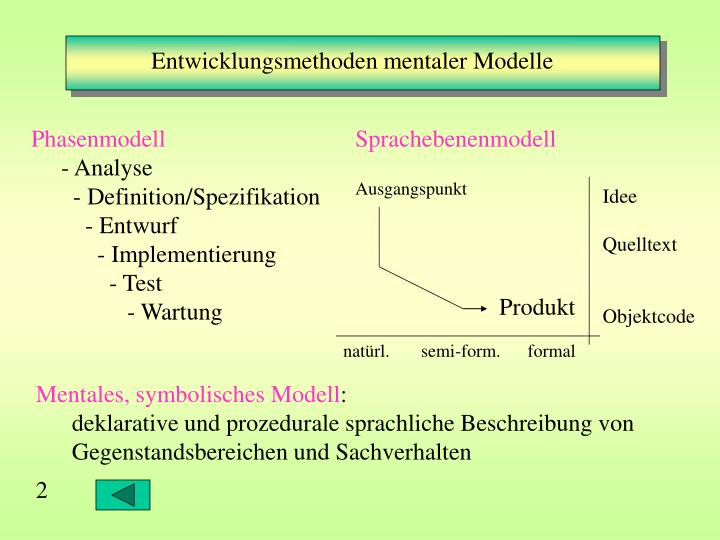 Entwicklungsmethoden mentaler Modelle