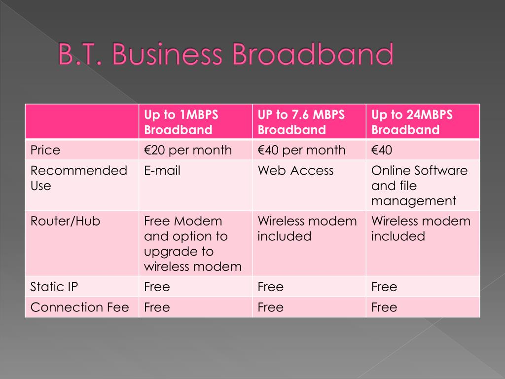 B.T. Business Broadband