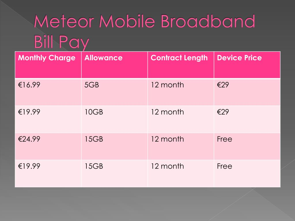 Meteor Mobile Broadband