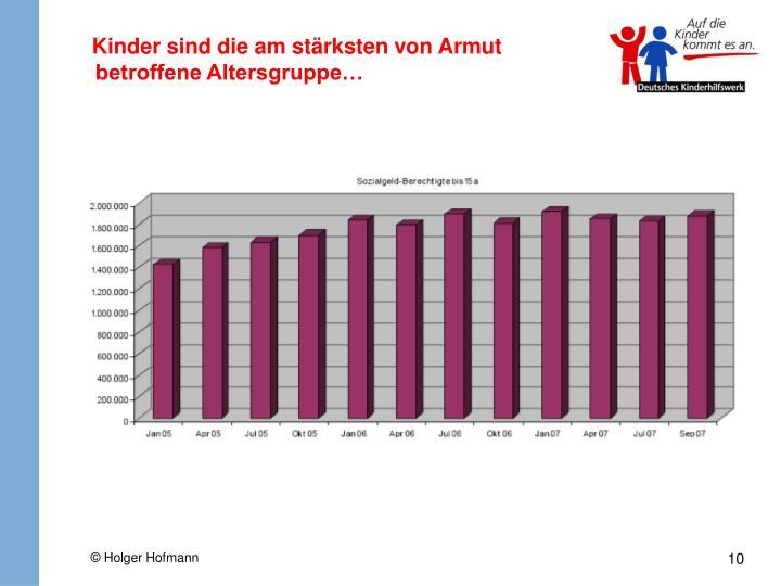 Kinder sind die am stärksten von Armut betroffene Altersgruppe…