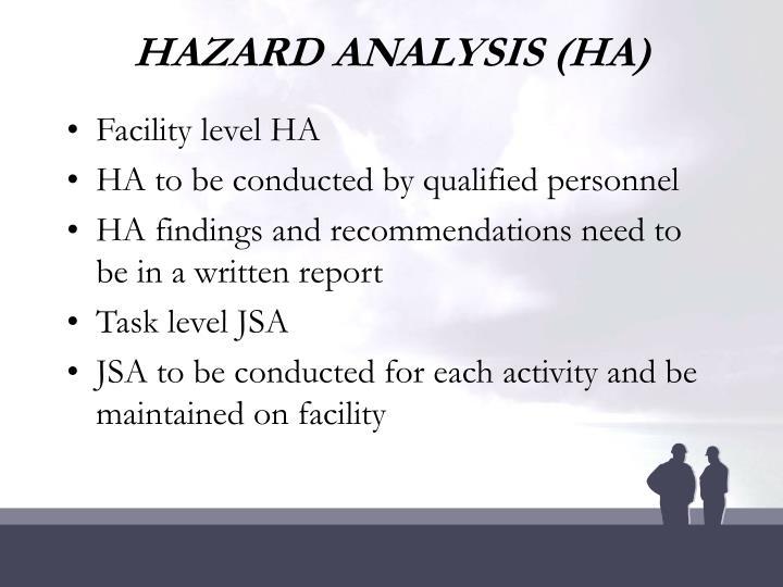 HAZARD ANALYSIS (HA)