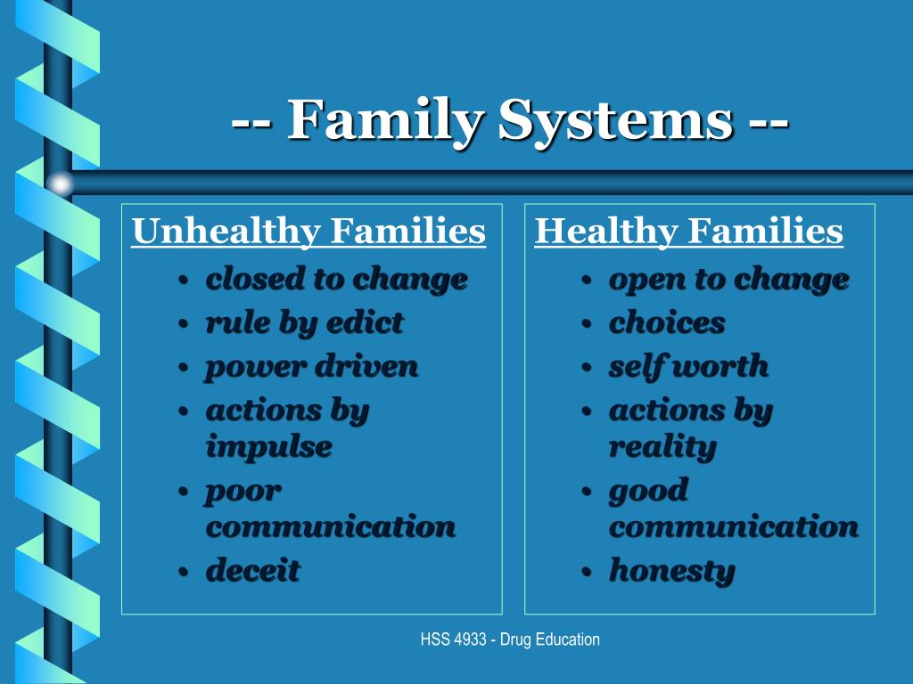 Unhealthy Families