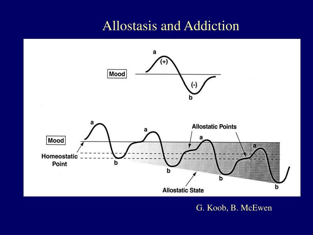 Allostasis and Addiction