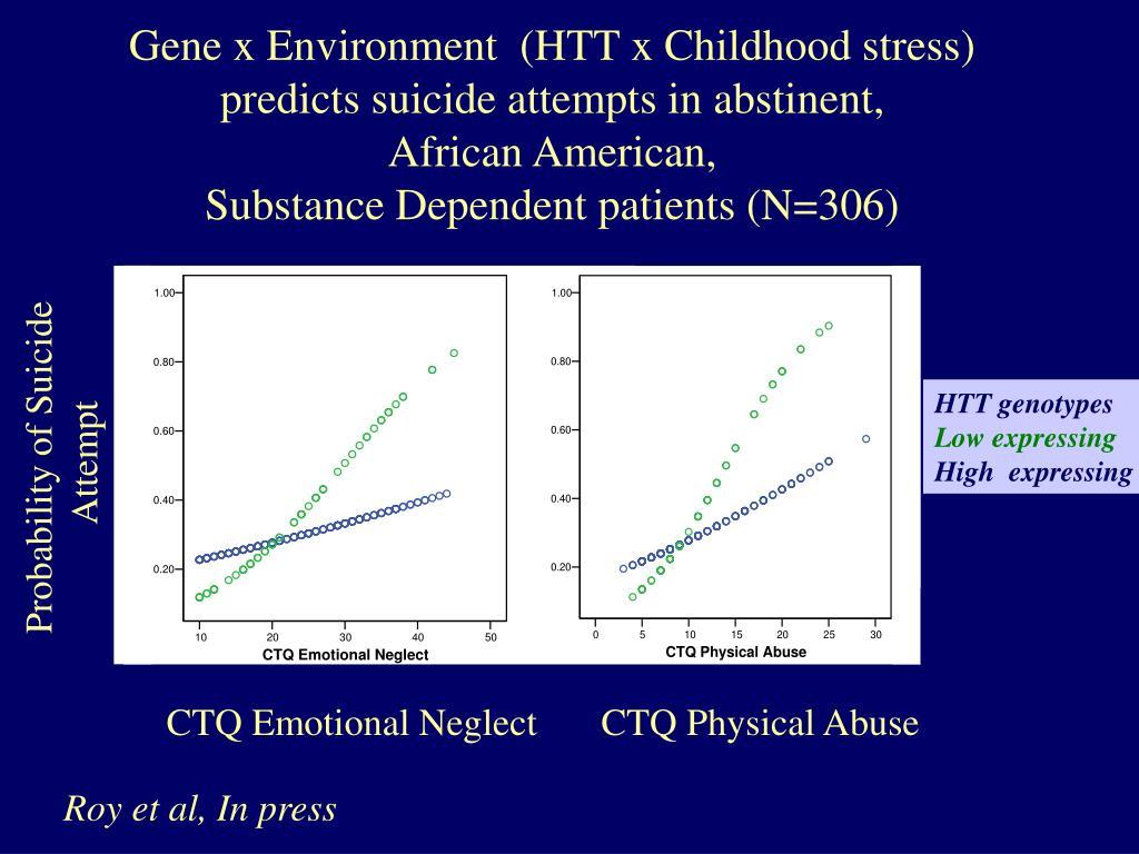 Gene x Environment  (HTT x Childhood stress)