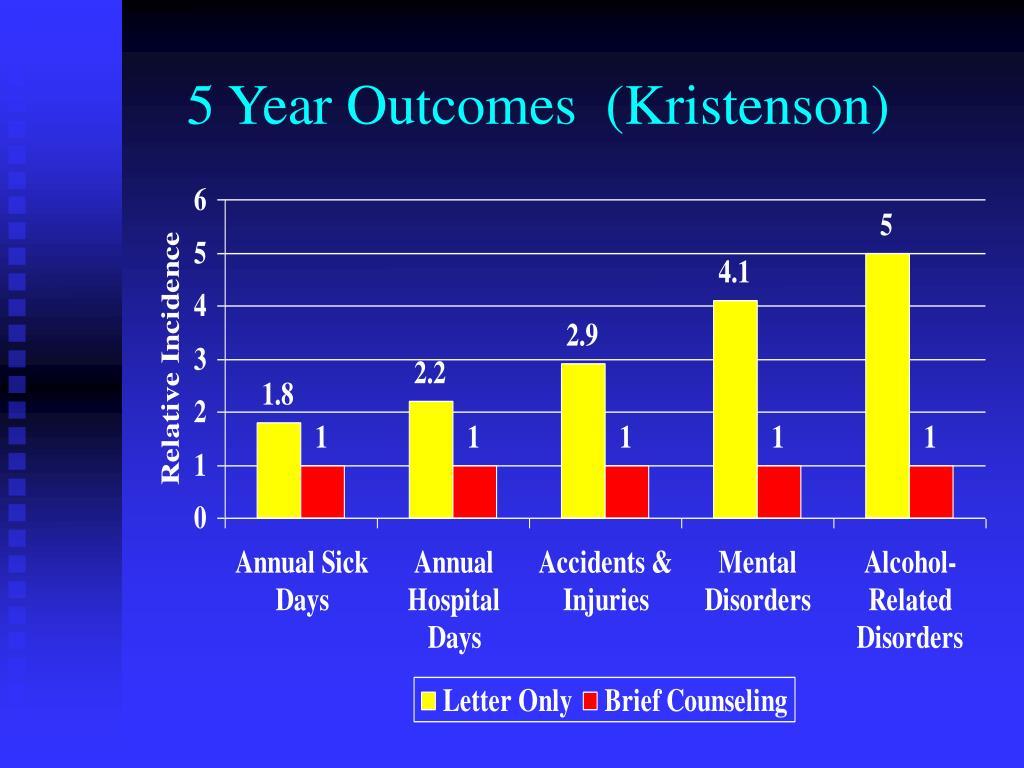 5 Year Outcomes  (Kristenson)